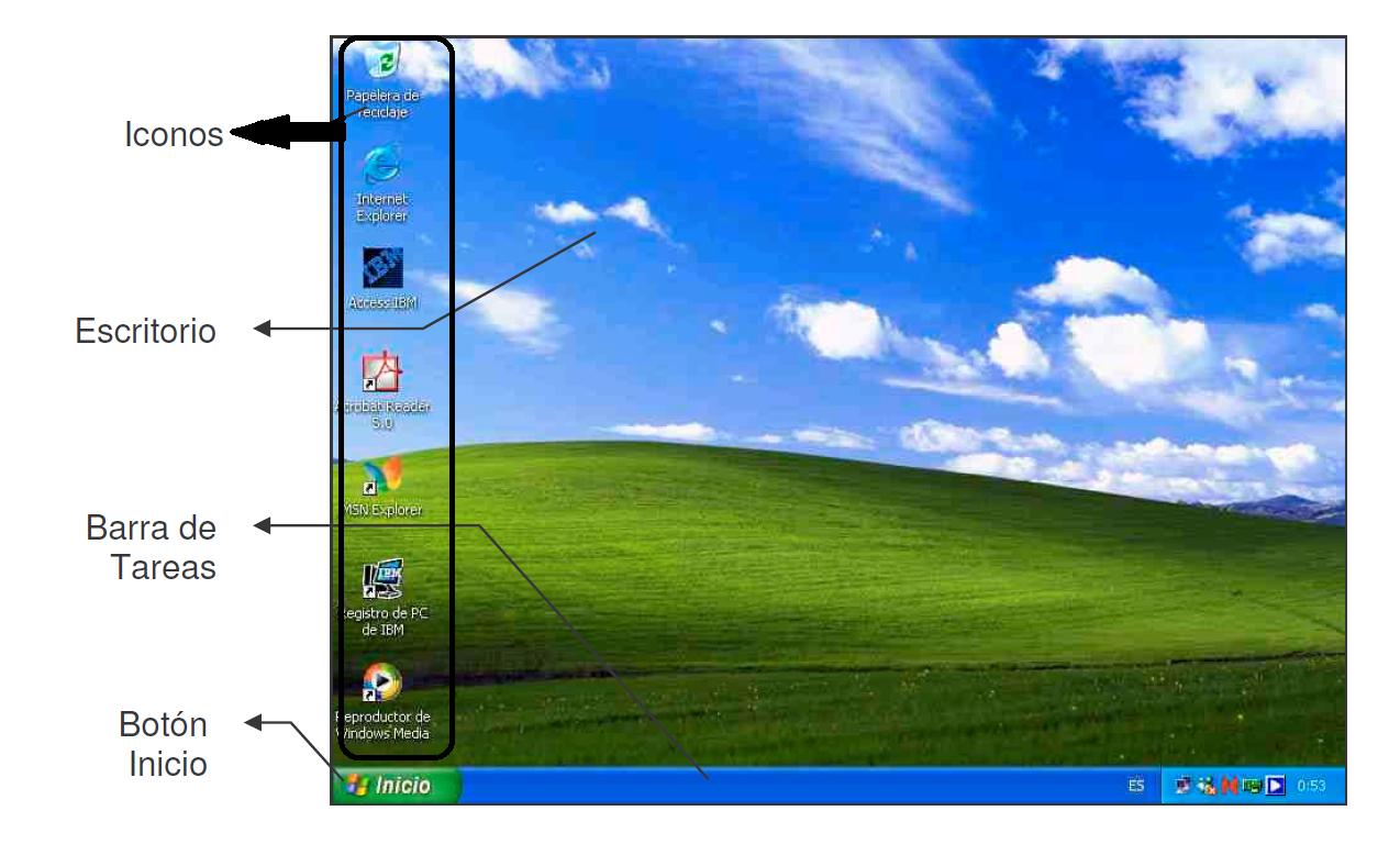 Как сделать у windows xp панель ярлыков